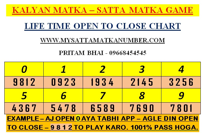 Lifetime Open to close Matka game